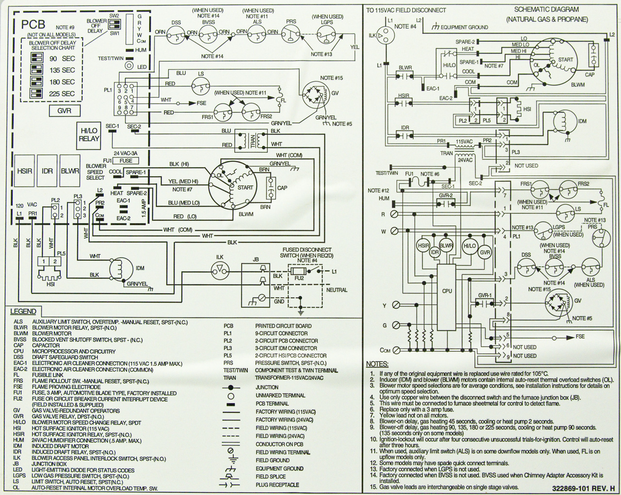 Older Gas Furnace Wiring Diagram - efcaviation.com